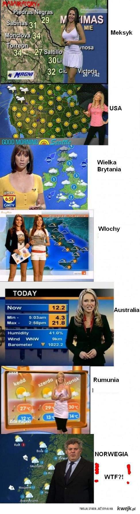 Pogodynki świata