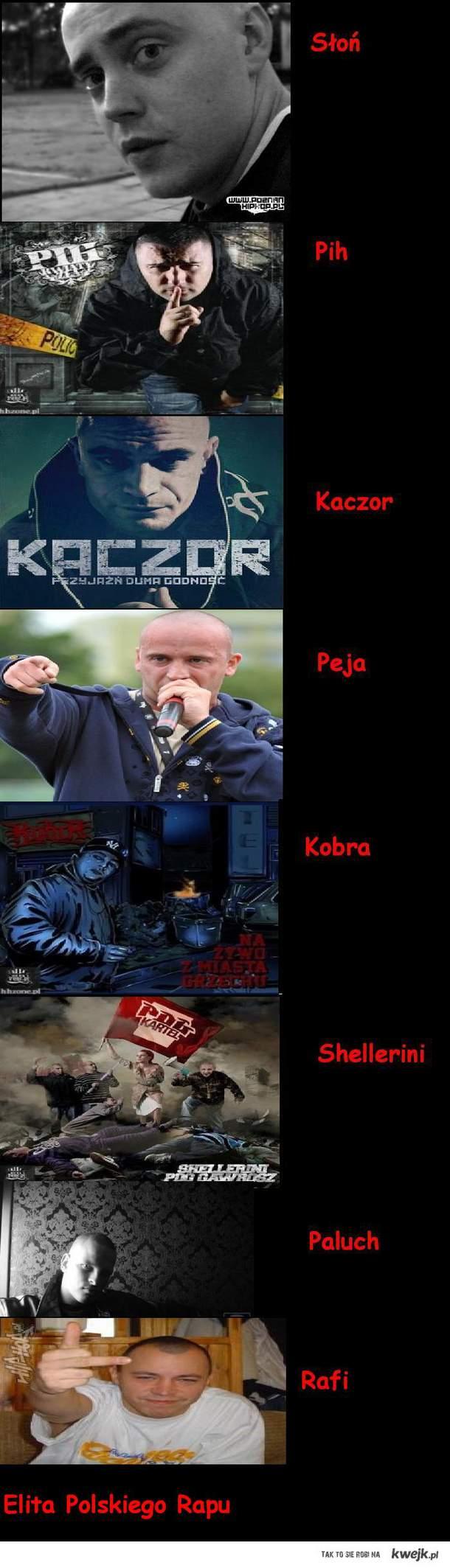 Elita Polskiego Rapu