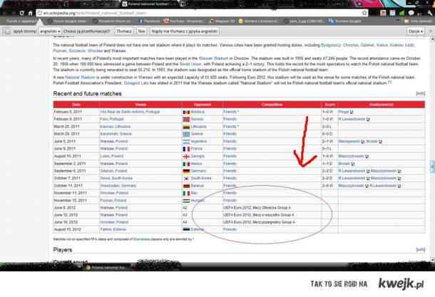 Euro2012polskareprezentacja