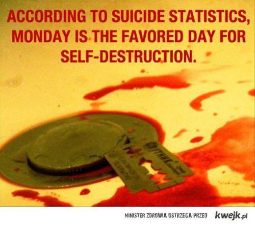 Poniedziałki dniem samobójstw....dziwi to kogoś?