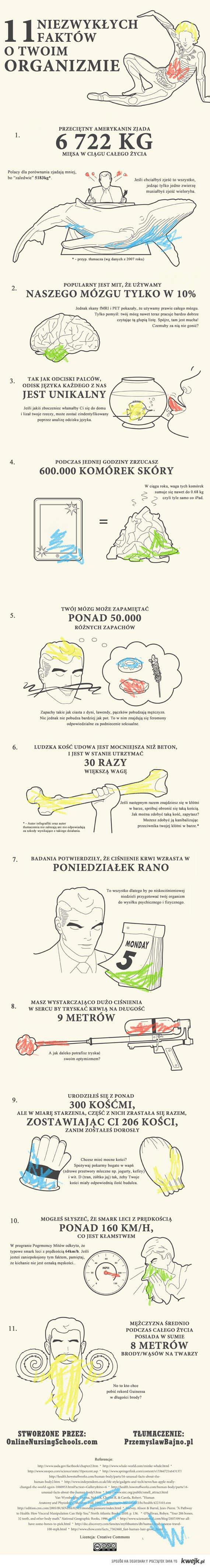 11 faktów o twoim organizmie