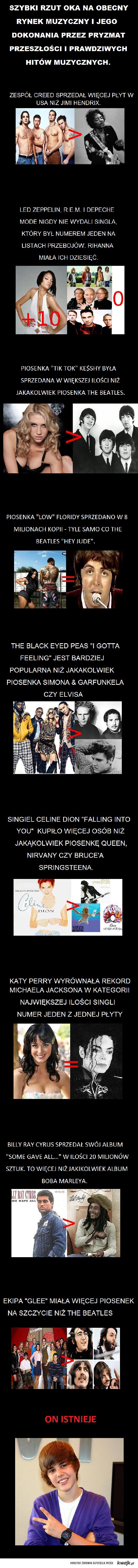 Smutna_prawda_o_wspolczesnej_muzyce_