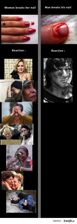 Facet vs Kobieta