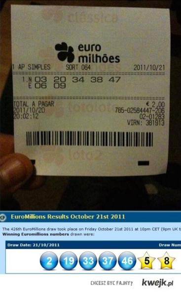 Los na miliony euro +/-1