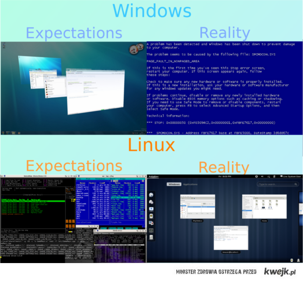 Win$hit vs. Linux