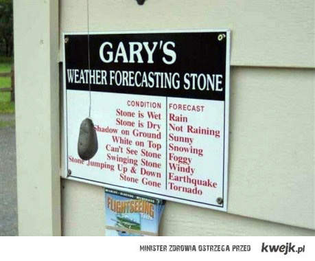Super prognoza pogody