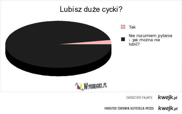 Lubie To !