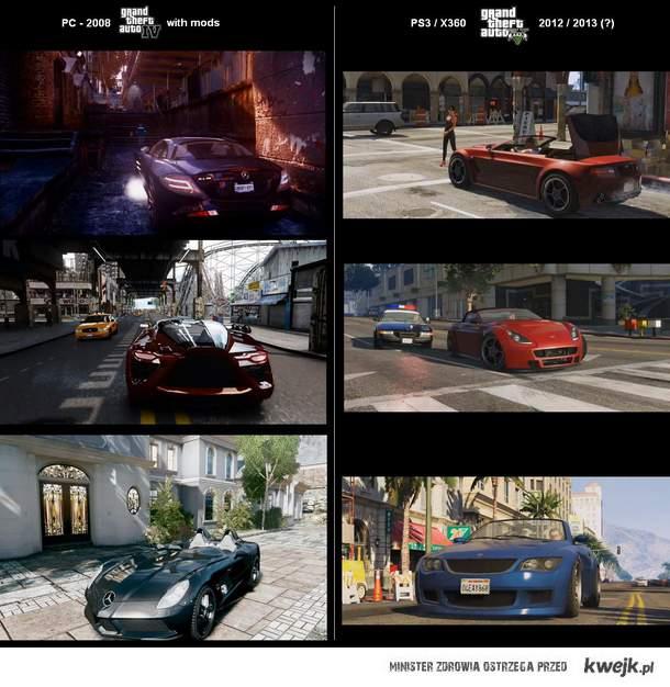 GTA IV Mods Vs GTA V