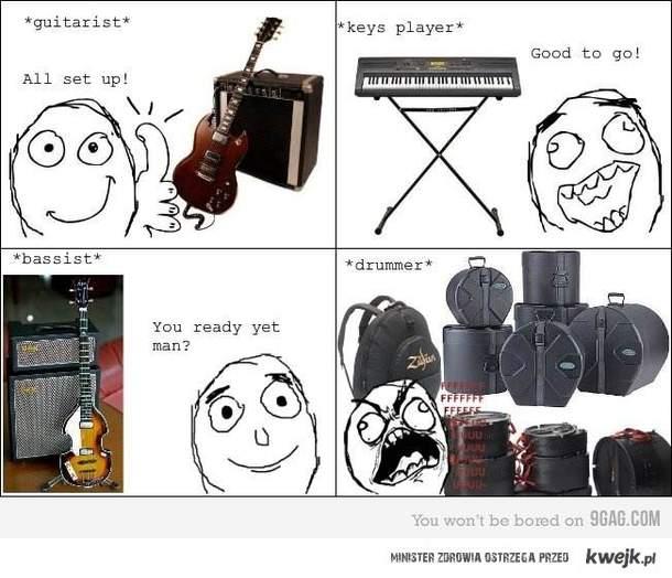 perkusiści