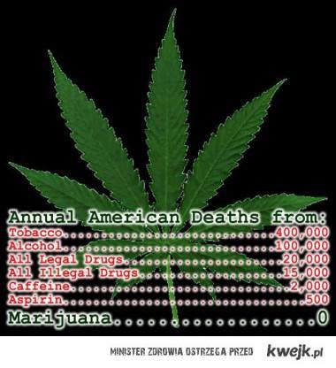 Marihuana.!