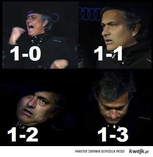 Mourinho vs score