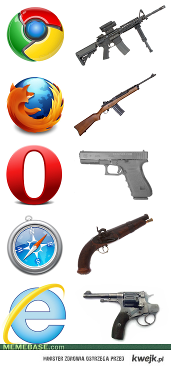 Browser Power