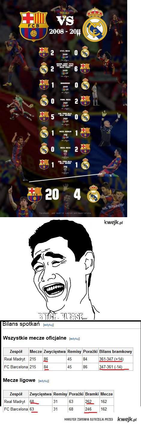 Real Barcelona