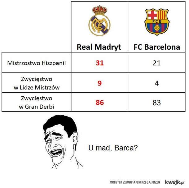 U mad, Barca?