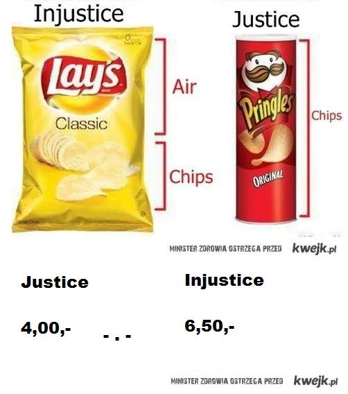 Injustice/Justice