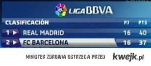 Tymczasem w lidze hiszpańskiej...