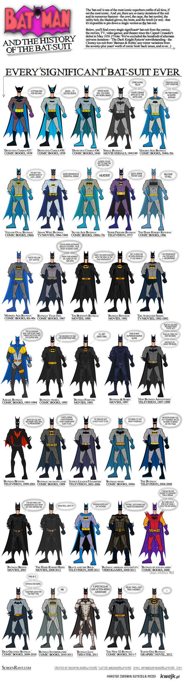 Every Batman