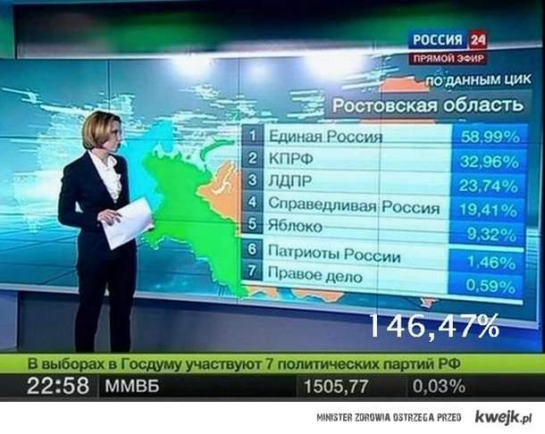 Wybory w rosji.