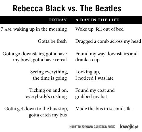 Rebecca Black vs. The Beatles