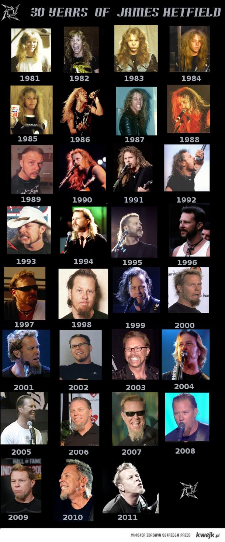 30 years of James Hetfield