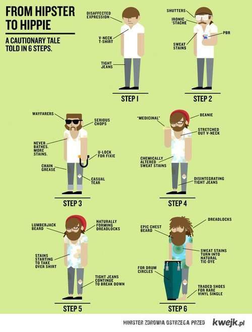 od hipisa do hipstera