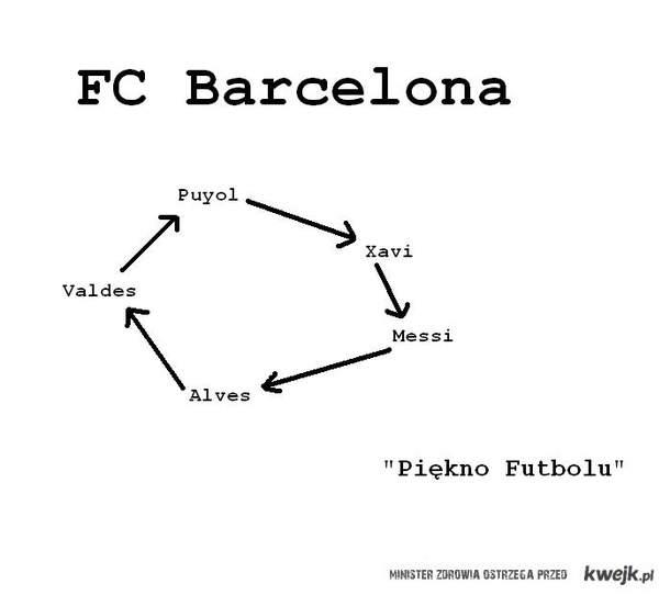 """""""Futbol"""""""