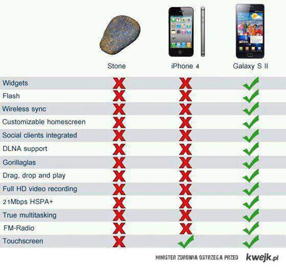 stone-vs-iphone-4-vs-galaxy-sii