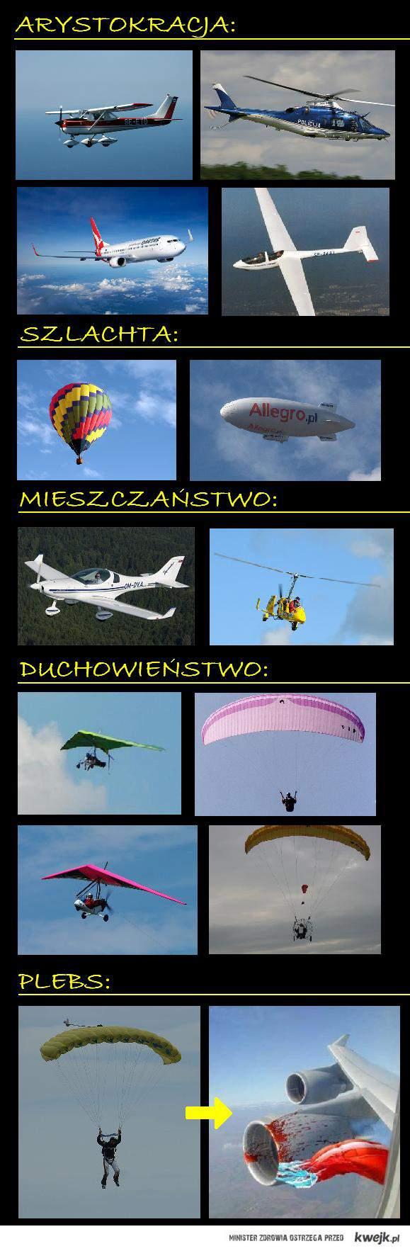 Prawdziwe lotnictwo