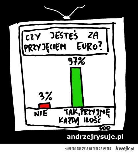 przyjęcie euro