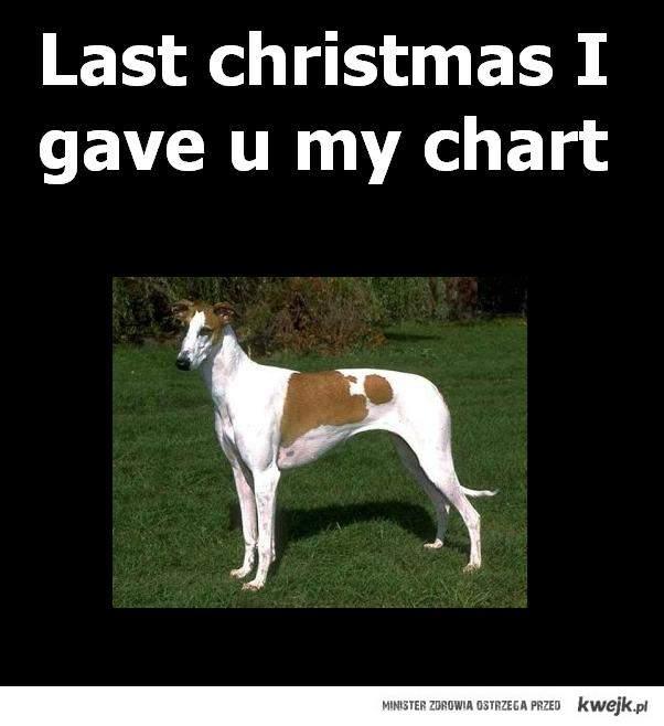 last christmas I gave u my chart !