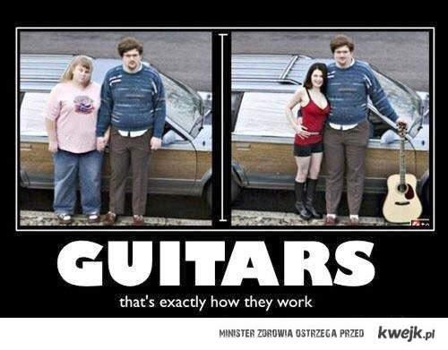 Moc gitary