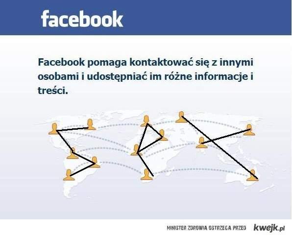 facebookowa prawda