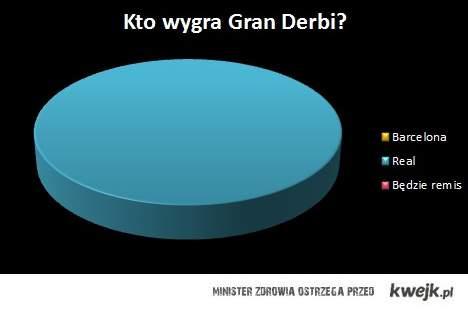 Gran Derbi