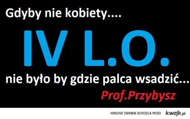 Fizyka - IV LO - Cz-Wa