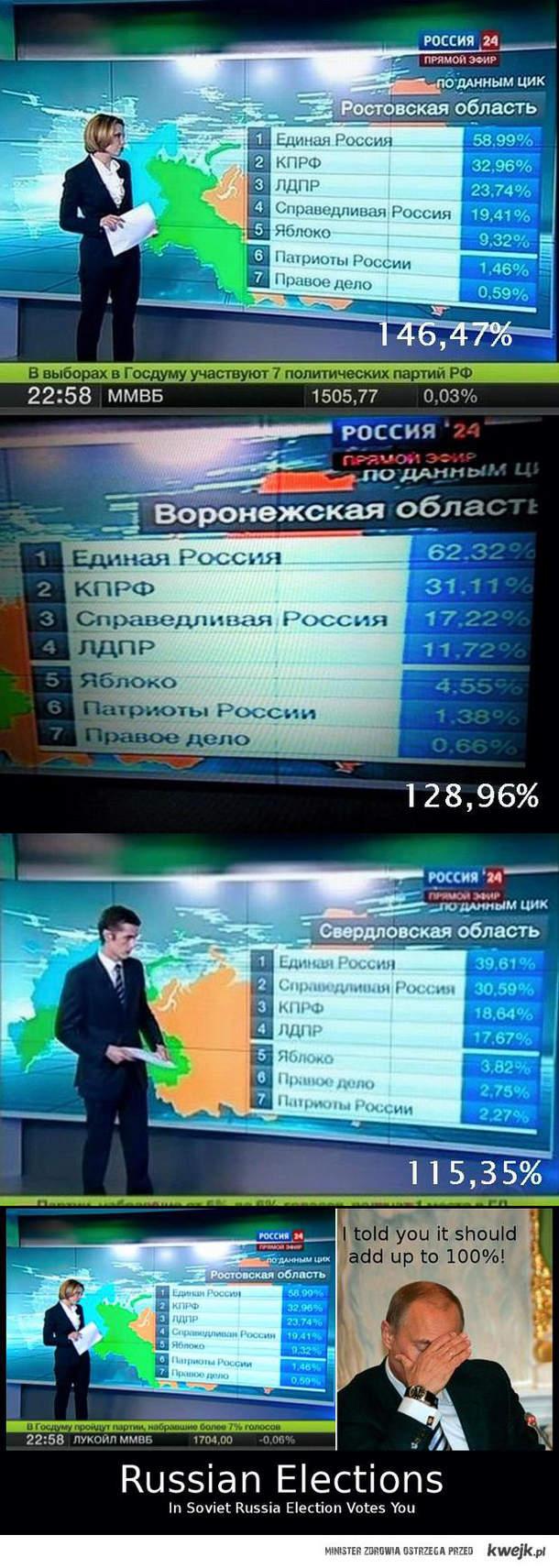 Glosowanie w Rosji