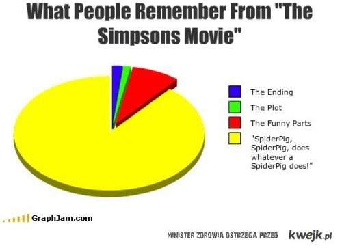 simpsonmovie