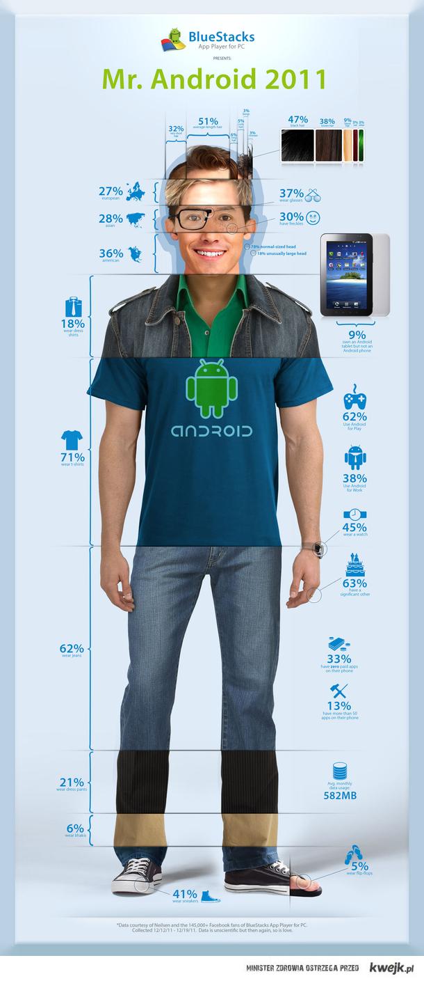 Mr. Android - przeciętny użytkownik androida