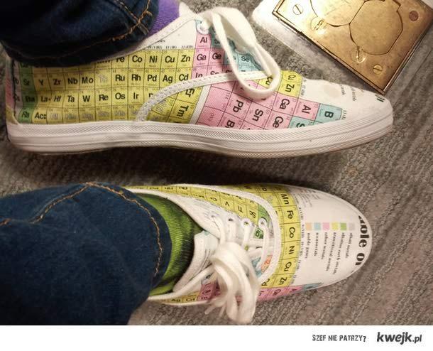 Buty na sprawdzian