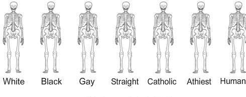 Wszyscy są ludźmi