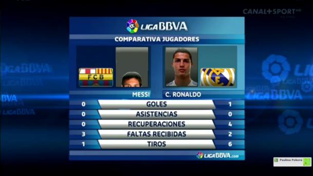 Mały Messi vs CR7