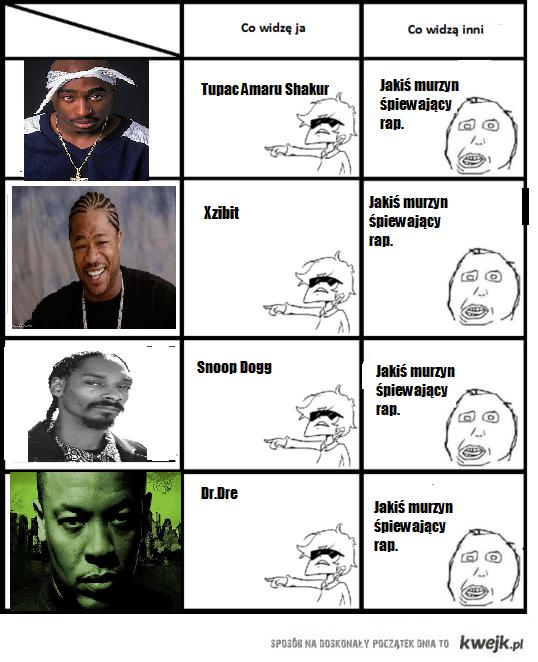 Prawdziwy rap !