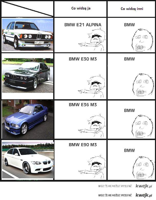 BMWww