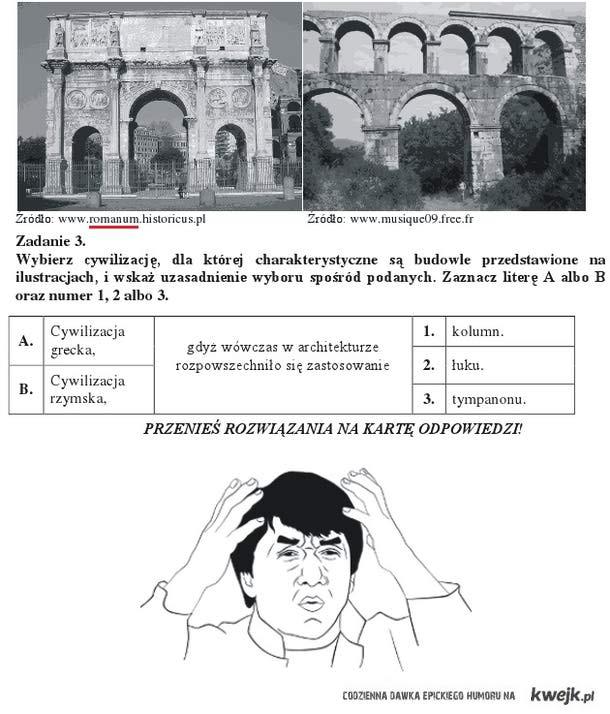 test na idiotę