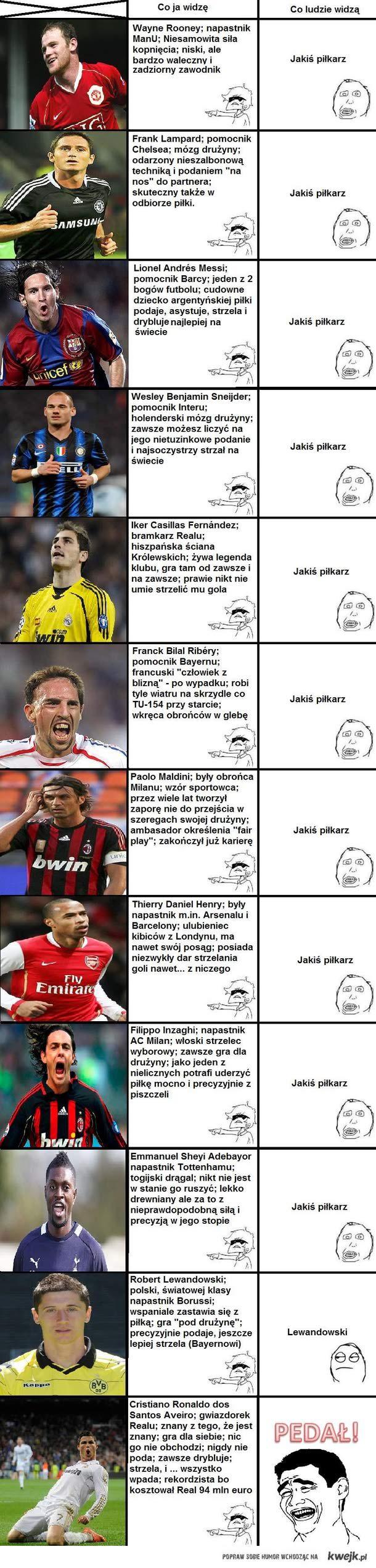 powszechne postrzeganie piłkarzy