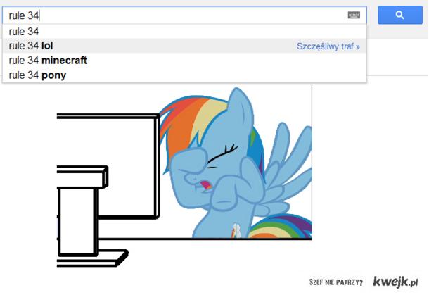 czego ci ludzie w Google szukają...