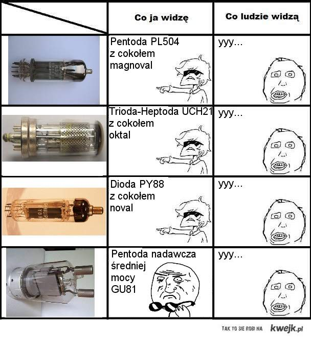 Lampy elektronowe <3