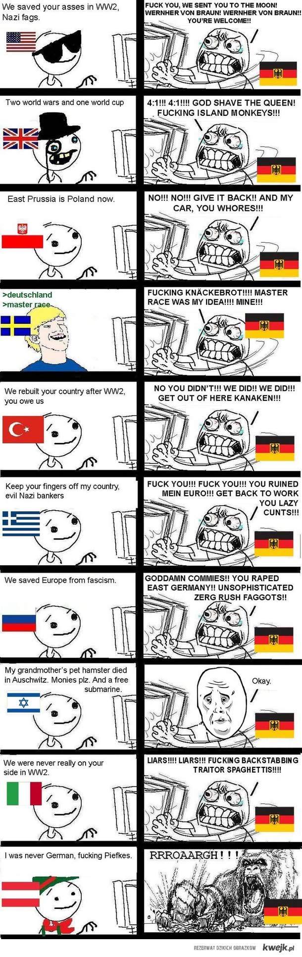 Cała prawda o Niemcach