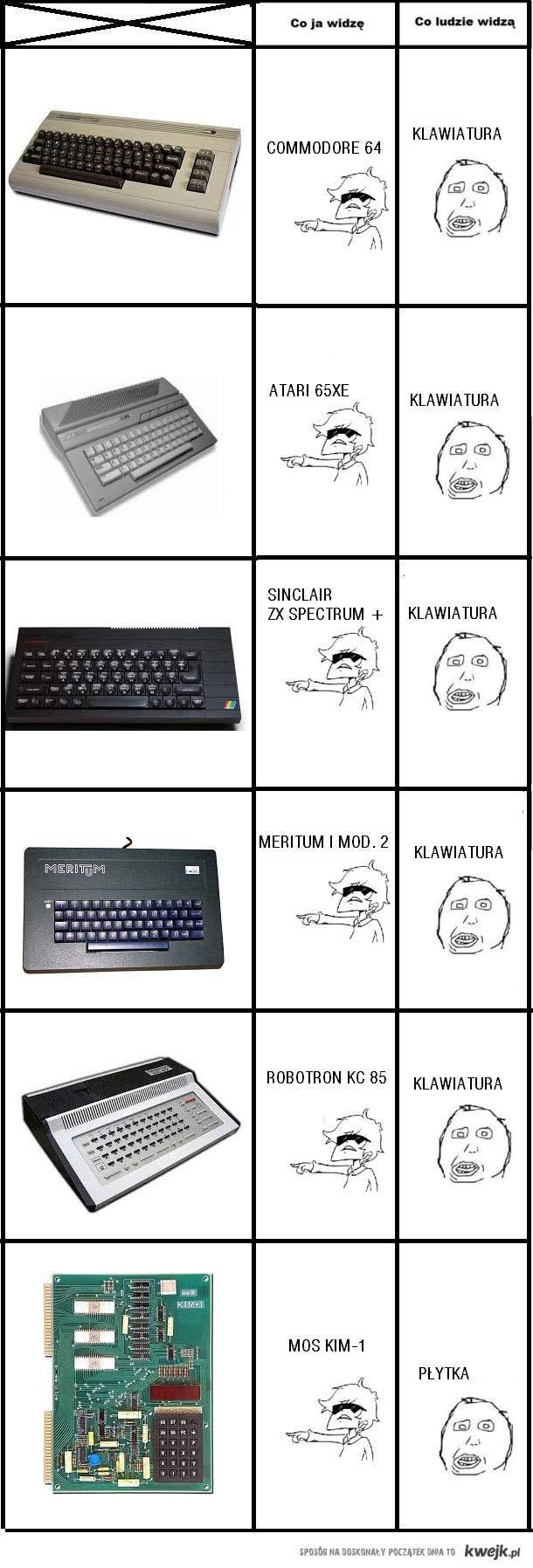 komputerolog