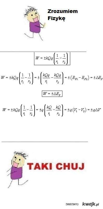 fizyka.