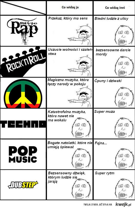 Prawdziwa muzyka